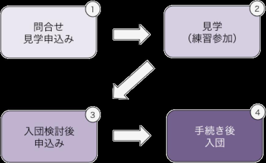 流れ2 (1)